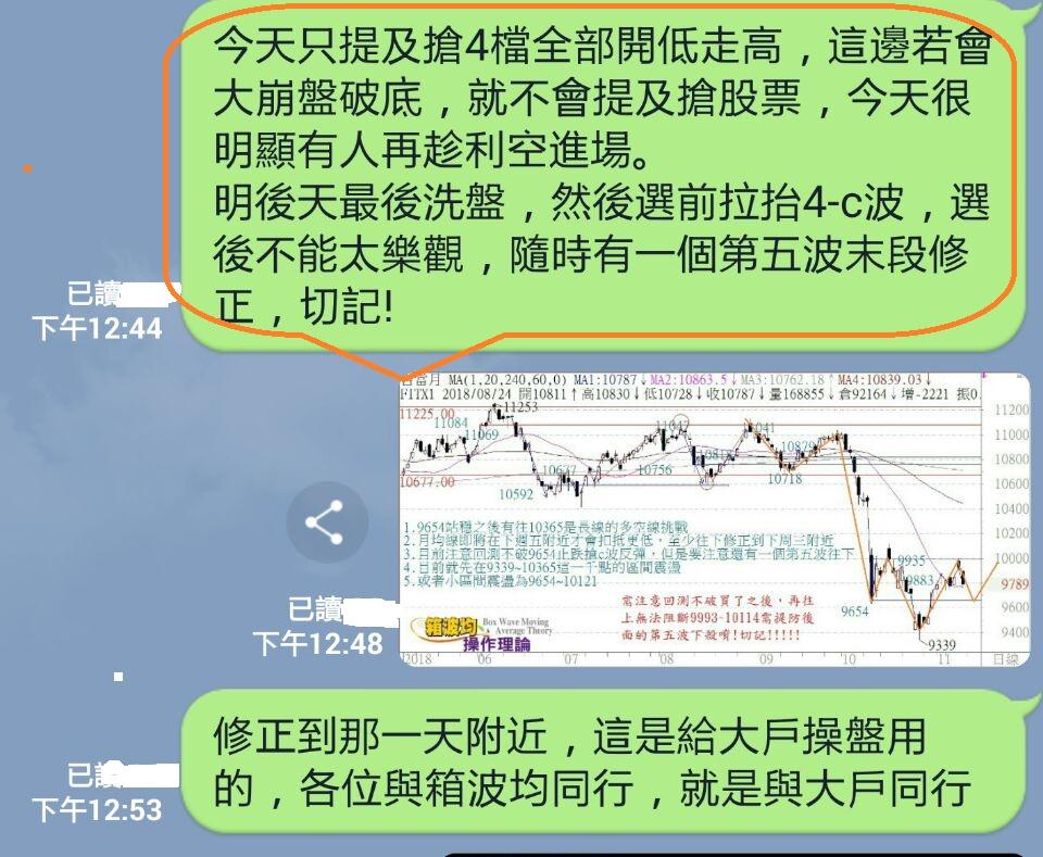(影片教學2)期股權勝(二)新書發表會精華_07