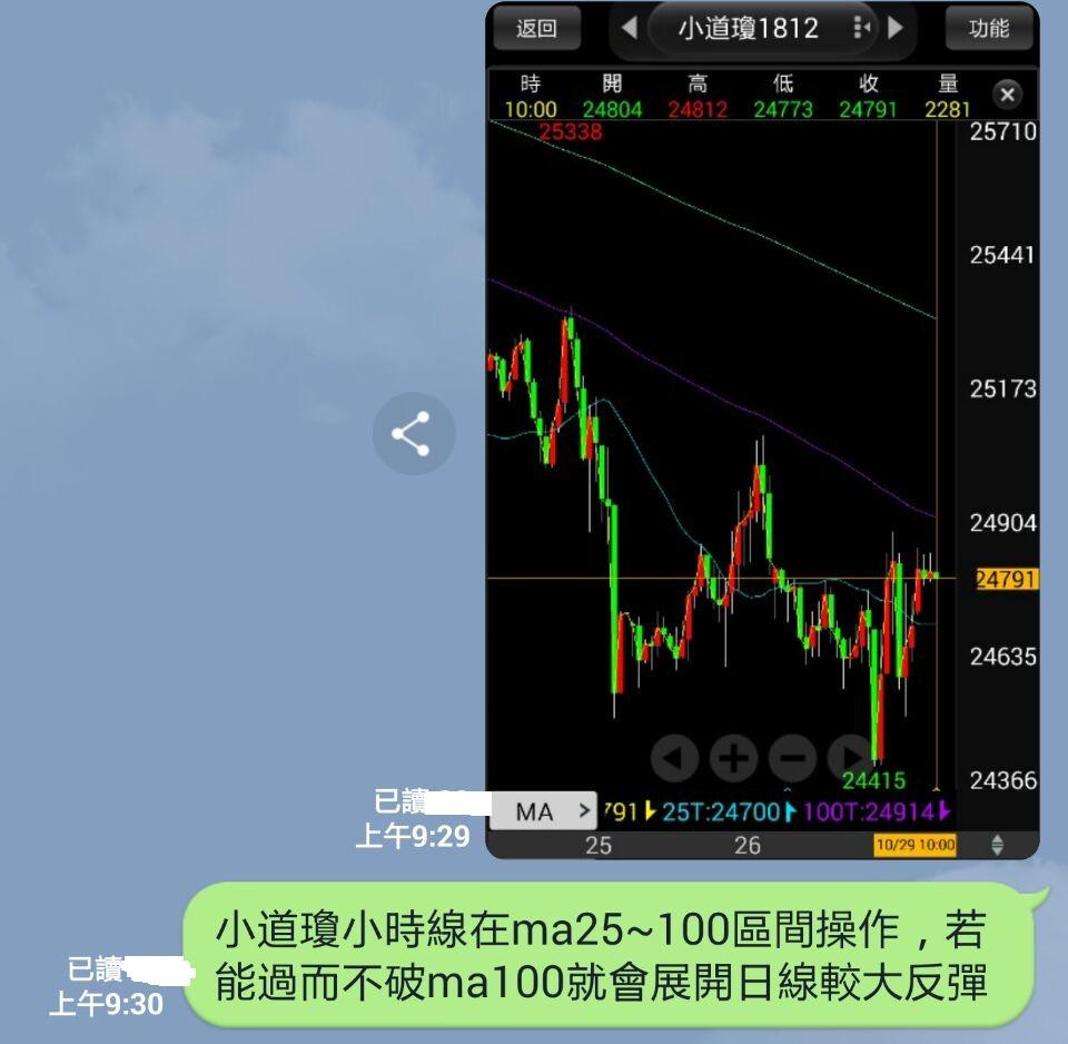 (影片教學2)期股權勝(二)新書發表會精華_90