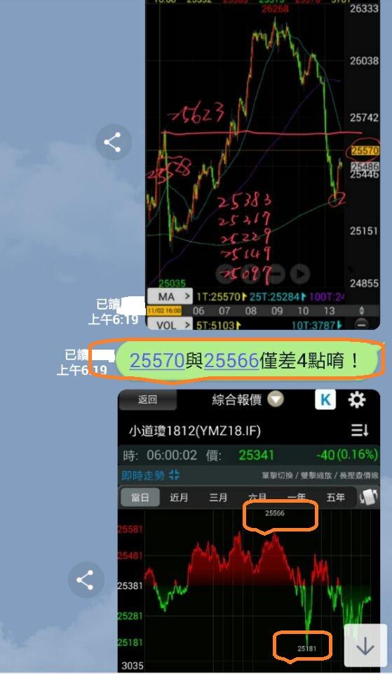 避開股災平安快樂_70