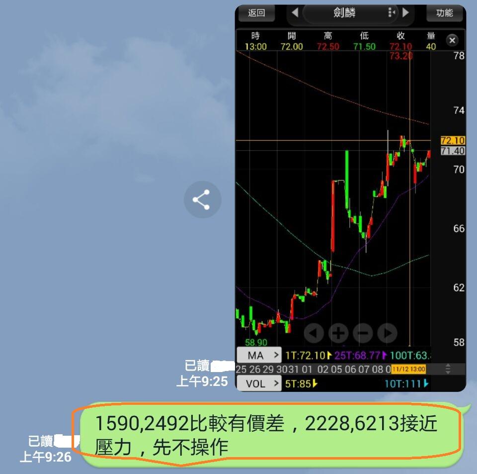 (影片教學2)期股權勝(二)新書發表會精華_14