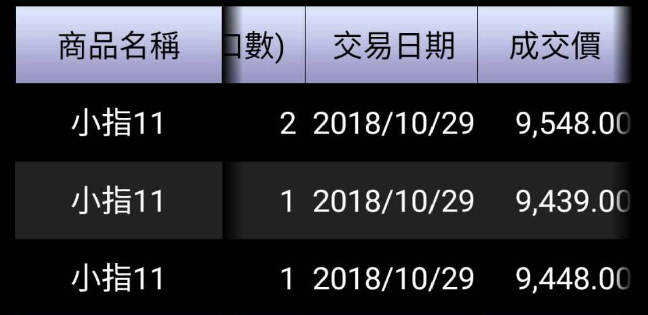 實戰台指期、周選、小道瓊 (免費講座)_10