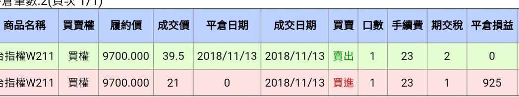 避開股災平安快樂_100