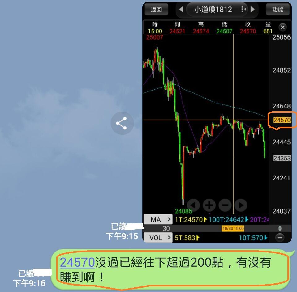 避開股災平安快樂_140