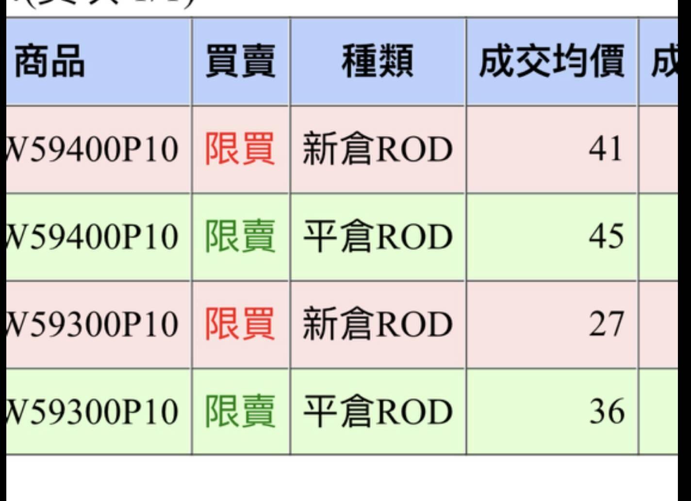 實戰台指期、周選、小道瓊 (免費講座)_05