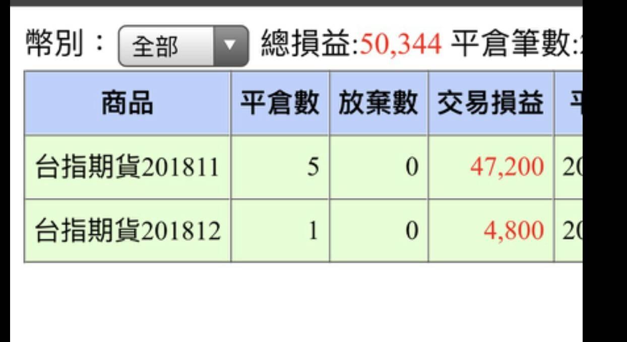 避開股災平安快樂_101