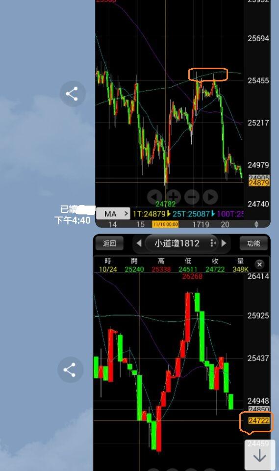 避開股災平安快樂_36