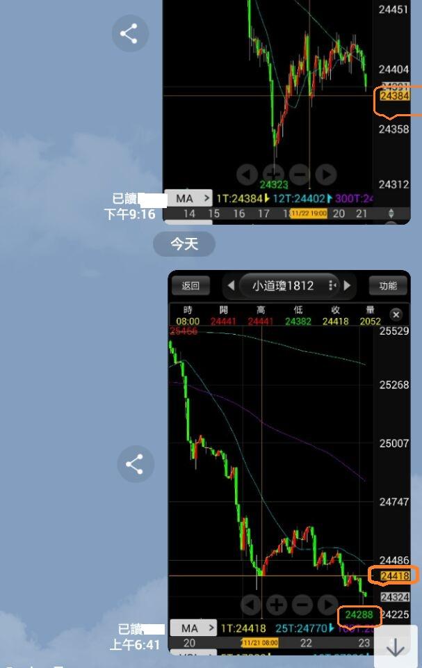 避開股災平安快樂_09