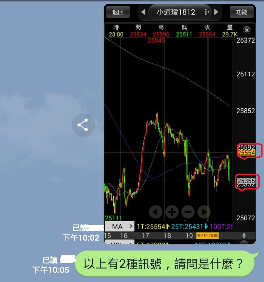 避開股災平安快樂_178