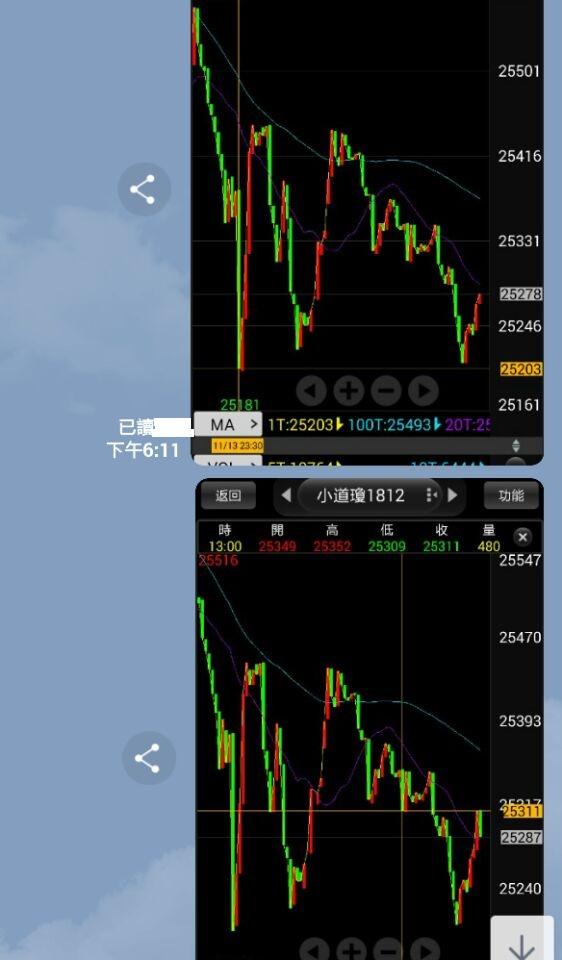 避開股災平安快樂_44