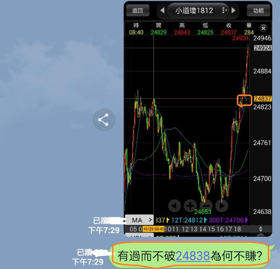 避開股災平安快樂_153