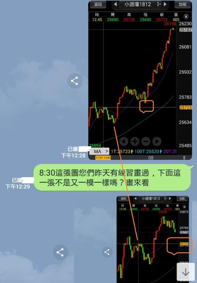 (影片教學2)期股權勝(二)新書發表會精華_31