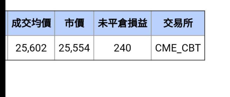 避開股災平安快樂_196