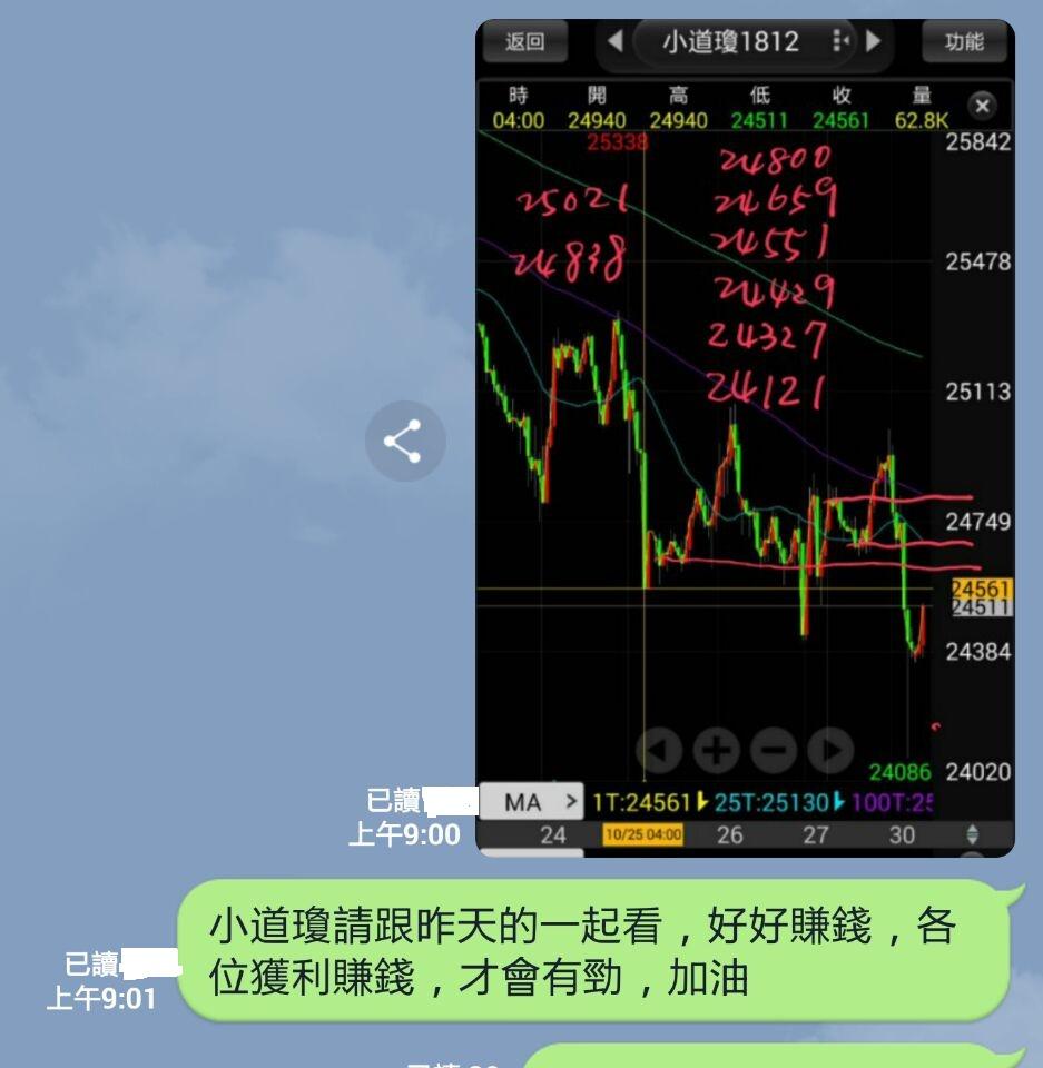避開股災平安快樂_137