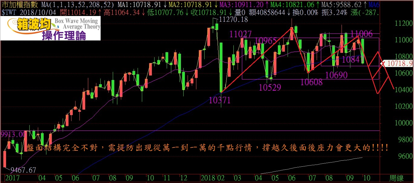 (影片教學2)期股權勝(二)新書發表會精華_53