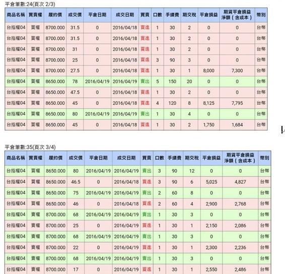 本周玩很大冬至大轉折_04