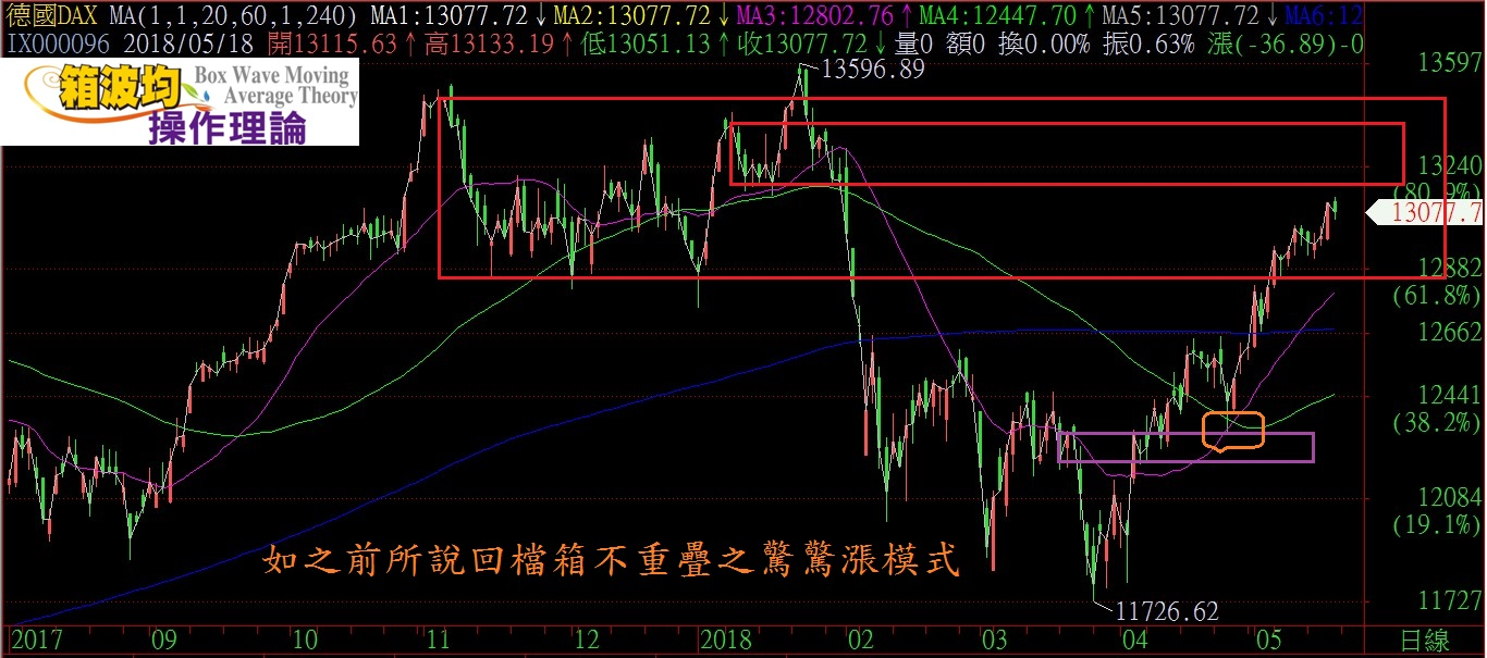 中美貿易和解受惠誰_03