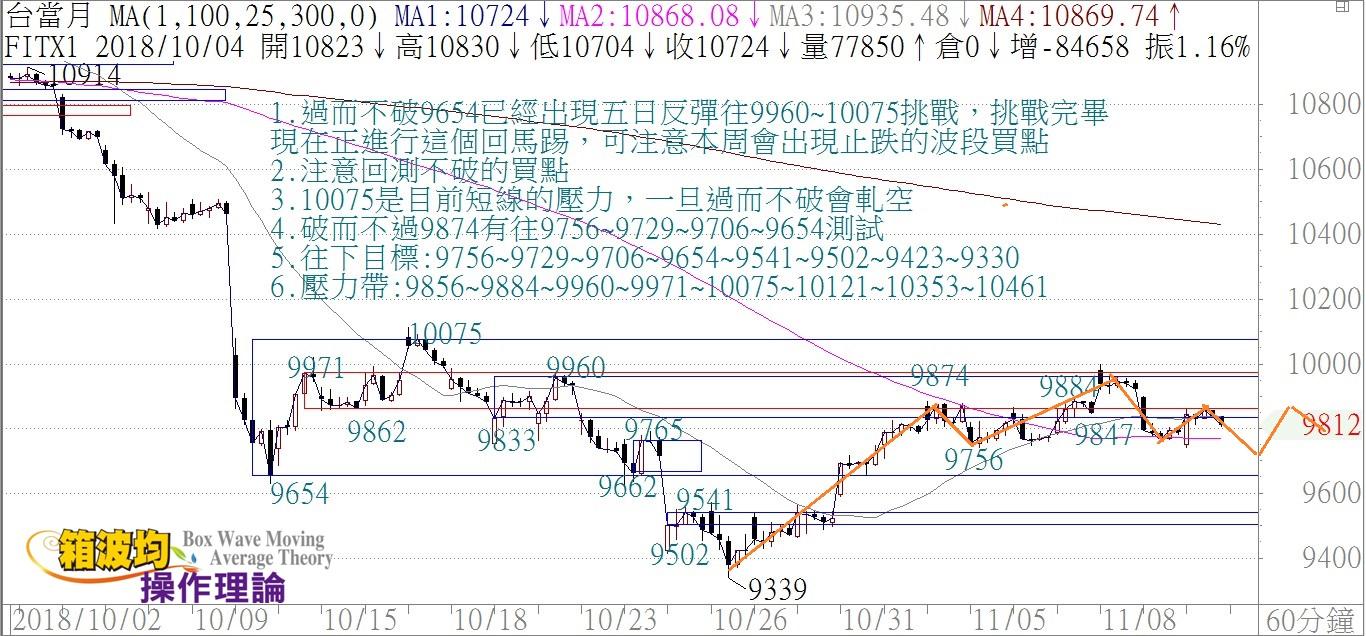 避開股災平安快樂_95