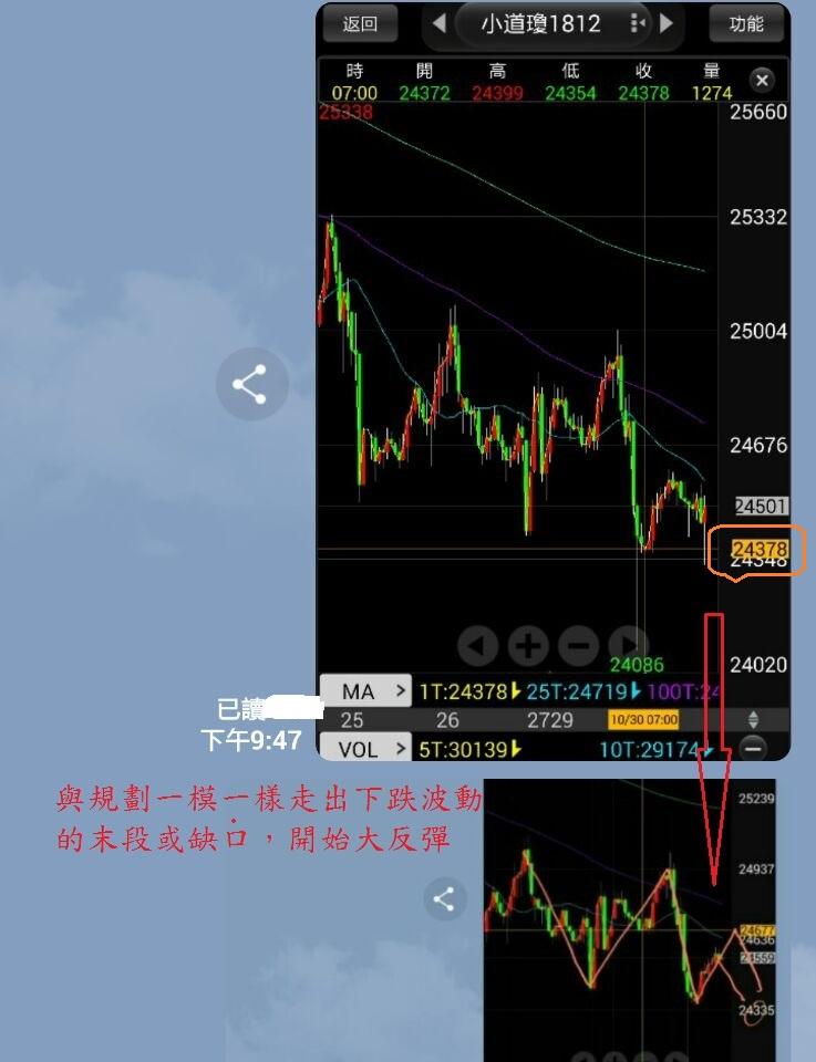 避開股災平安快樂_141
