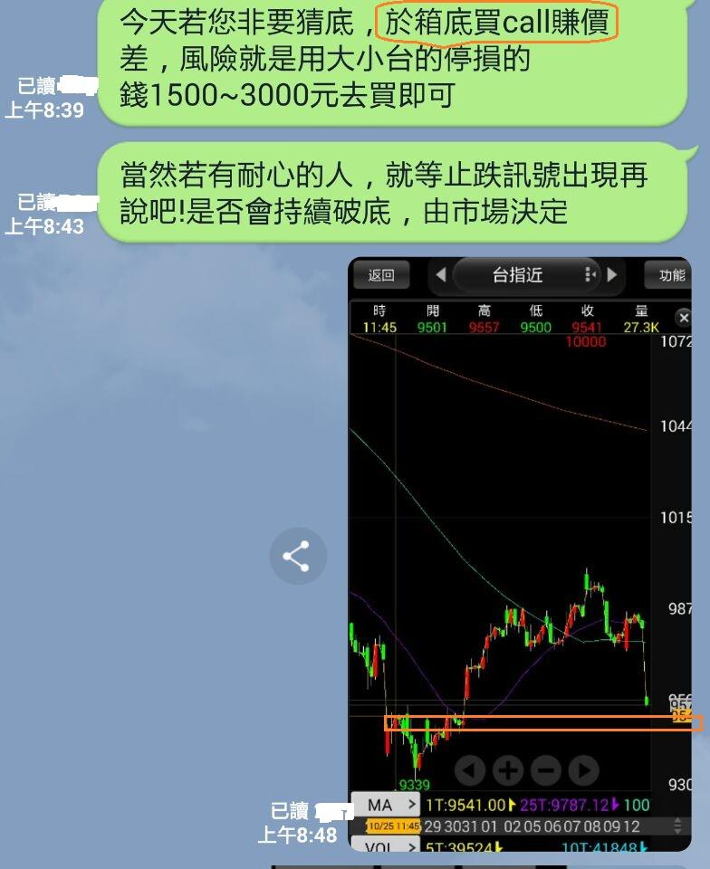 (影片教學2)期股權勝(二)新書發表會精華_03