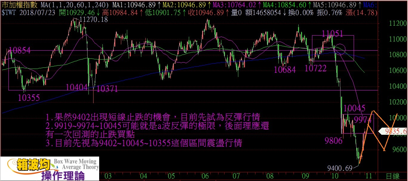 (影片教學2)期股權勝(二)新書發表會精華_55