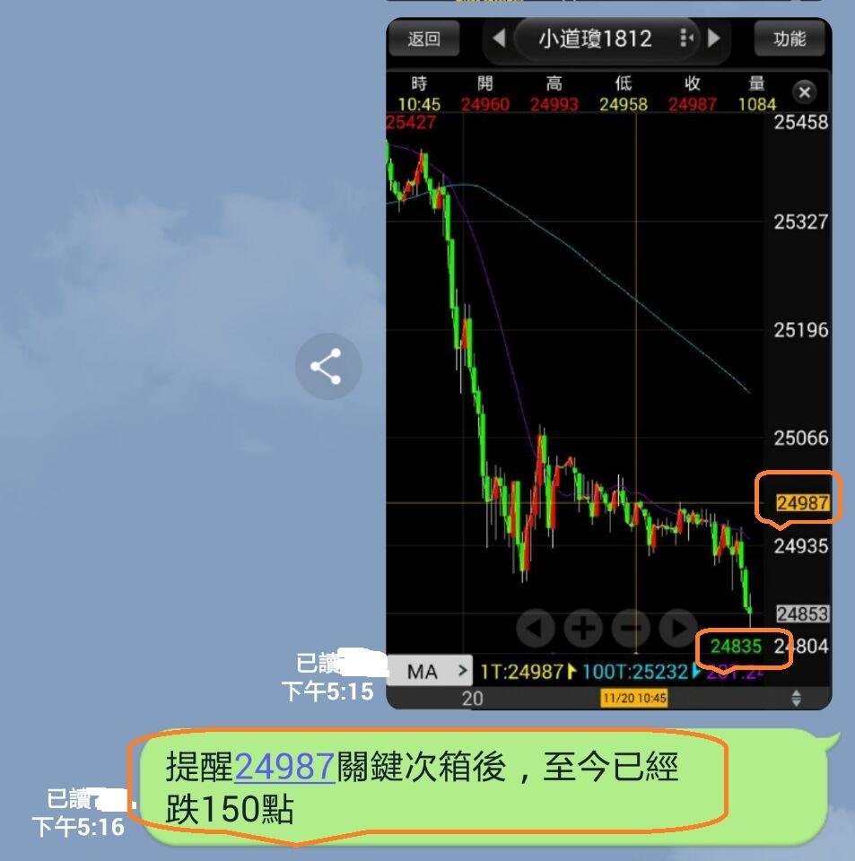 避開股災平安快樂_37