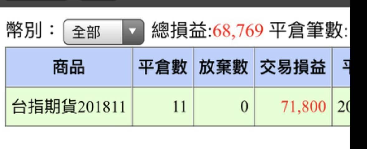 實戰台指期、周選、小道瓊 (免費講座)_07