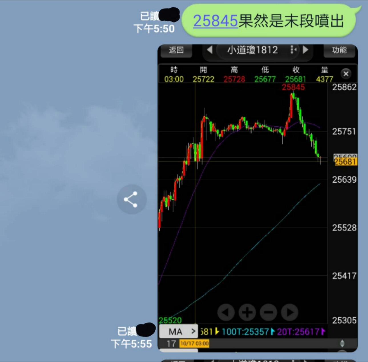 (影片教學2)期股權勝(二)新書發表會精華_133
