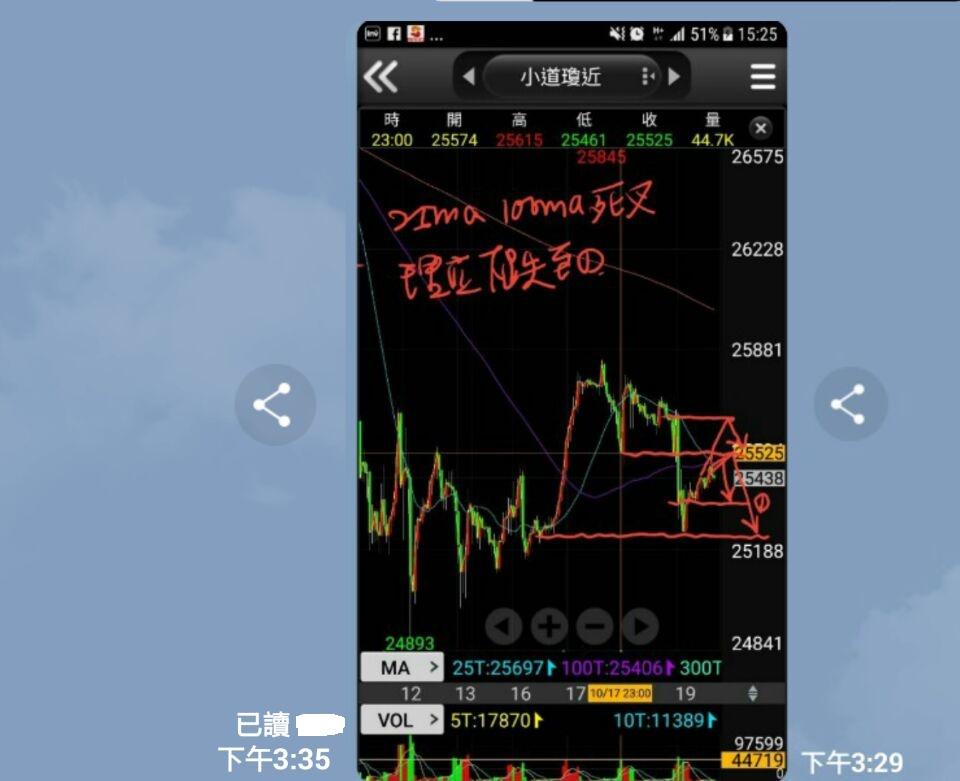 (影片教學2)期股權勝(二)新書發表會精華_112