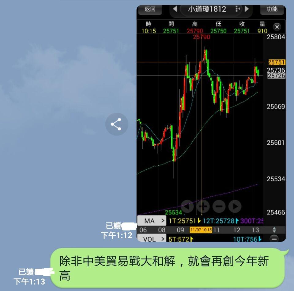 避開股災平安快樂_128