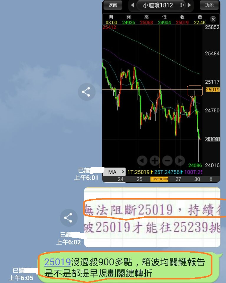 (影片教學2)期股權勝(二)新書發表會精華_97