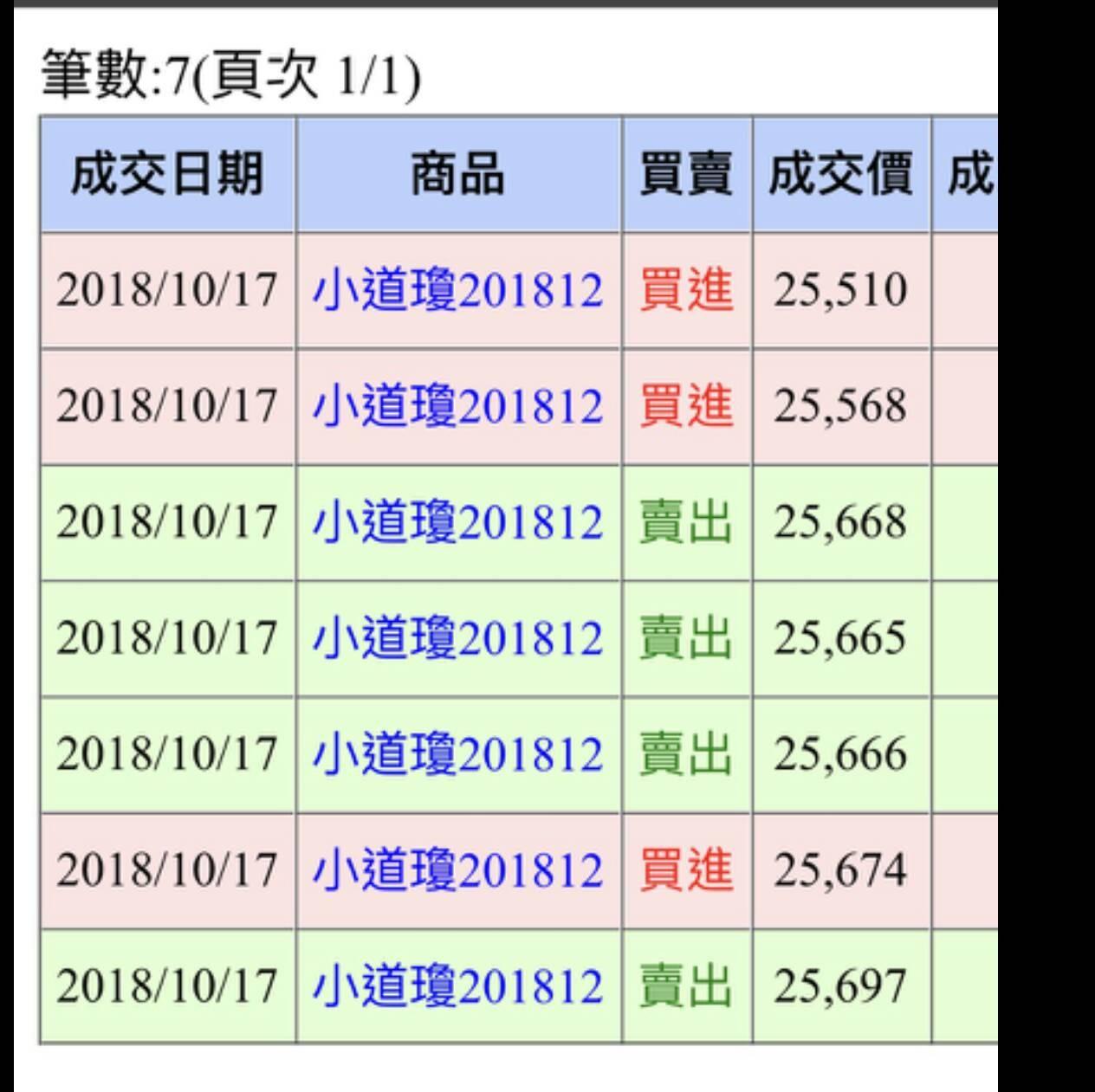 (影片教學2)期股權勝(二)新書發表會精華_140
