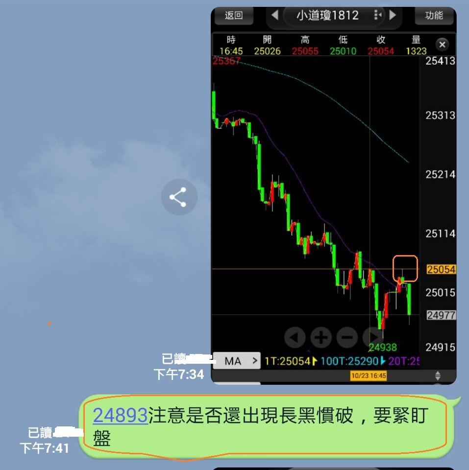 避開股災平安快樂_166