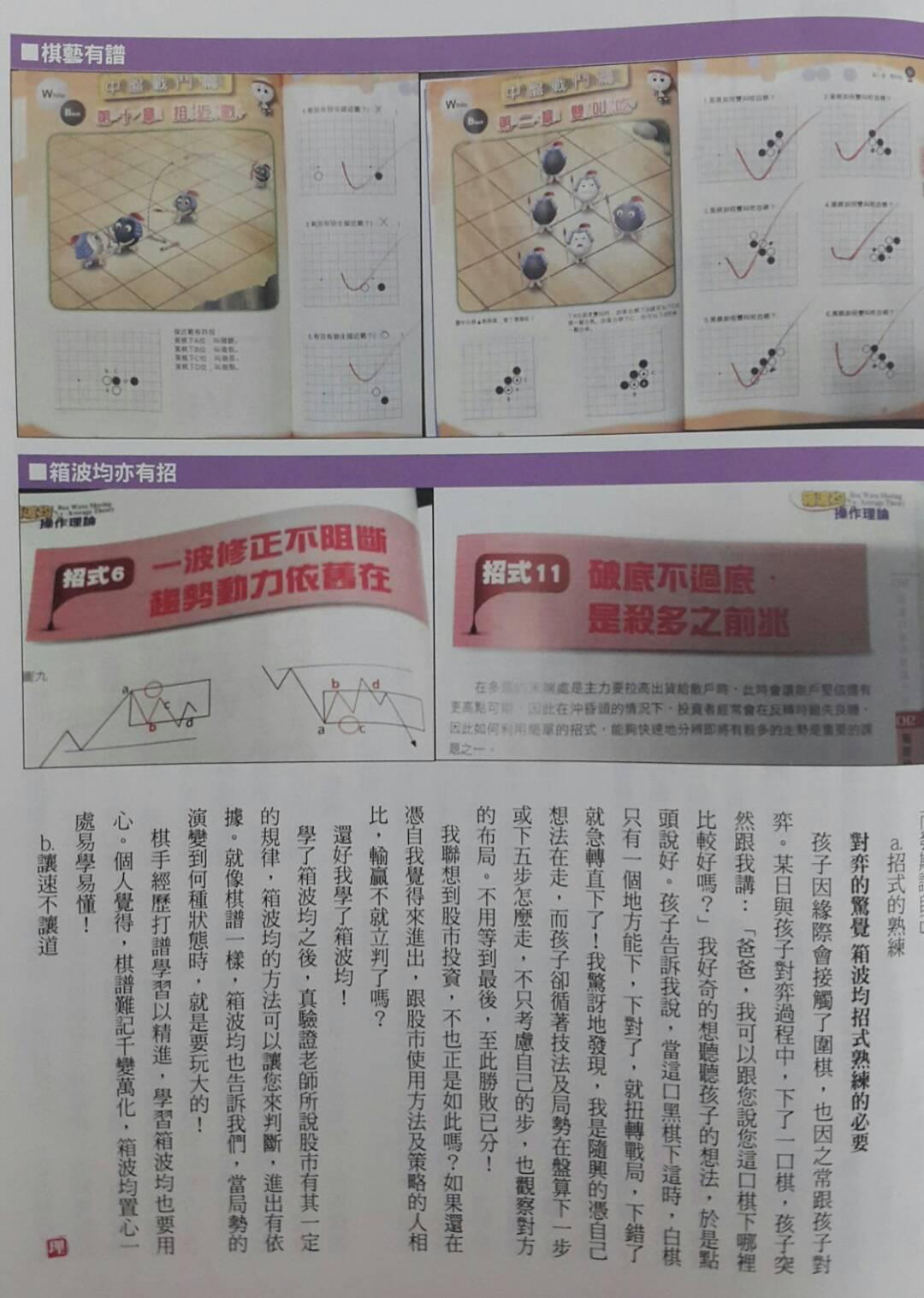 波動轉浪納金幣_02