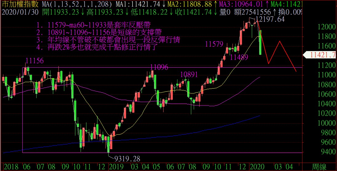 箱波均又一檔200%的飆股,下一檔請跟緊腳步_07