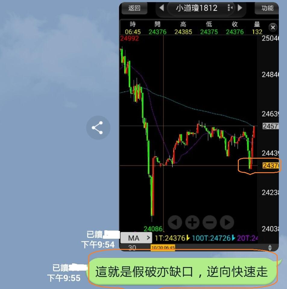 避開股災平安快樂_142