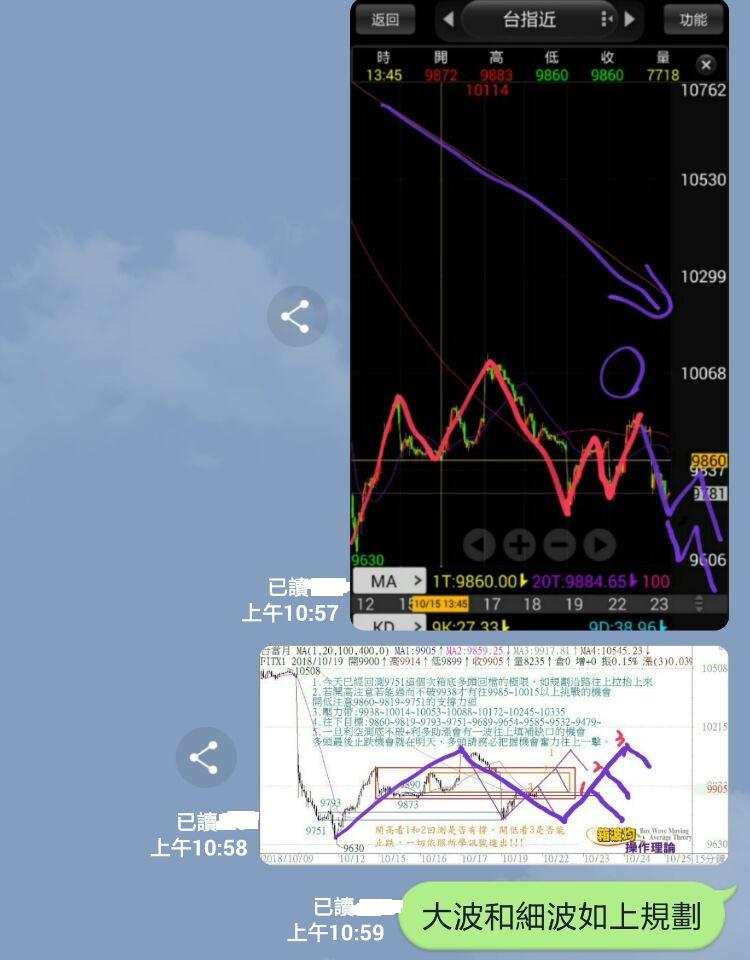 避開股災平安快樂_162
