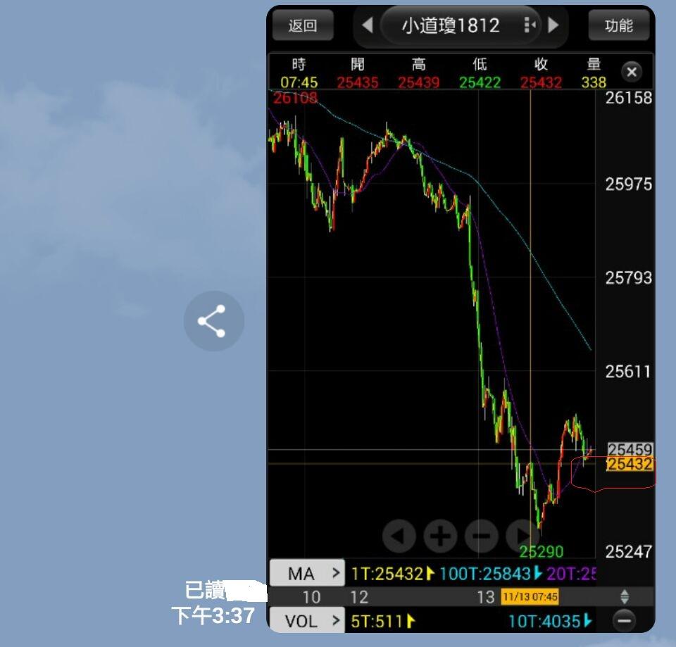 (影片教學2)期股權勝(二)新書發表會精華_10