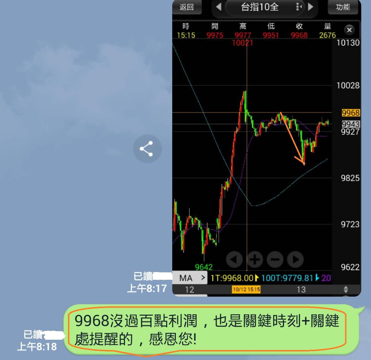 避開股災平安快樂_207