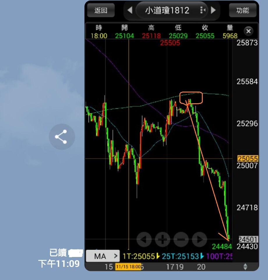 避開股災平安快樂_38