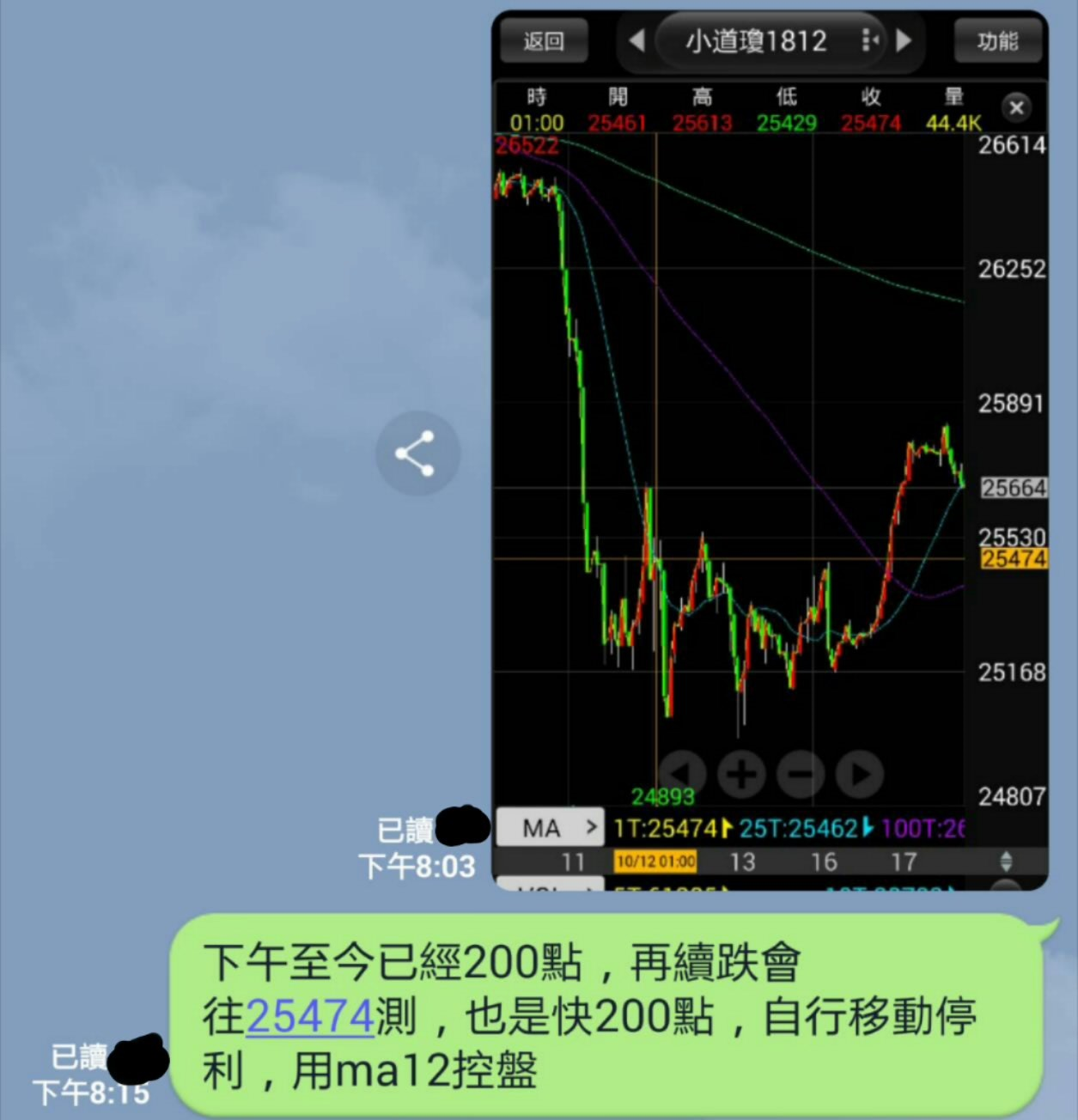 避開股災平安快樂_194