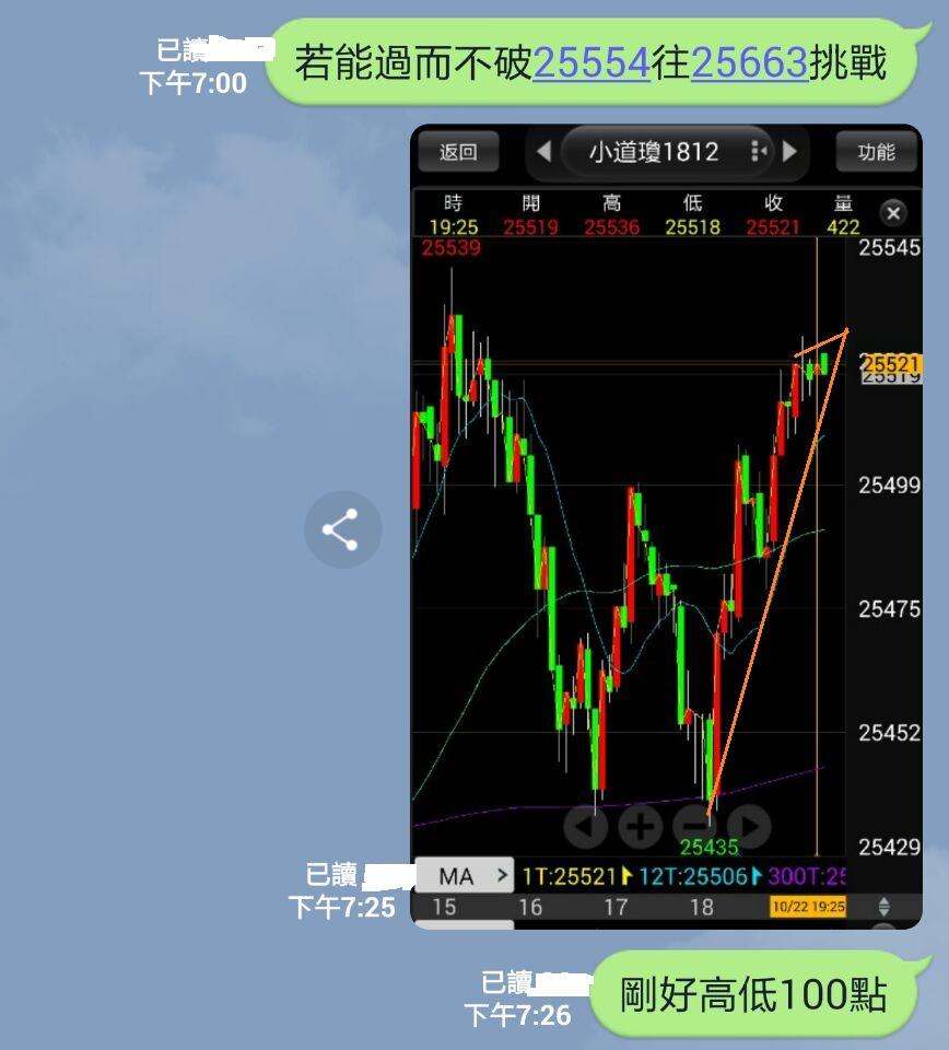 (影片教學2)期股權勝(二)新書發表會精華_118