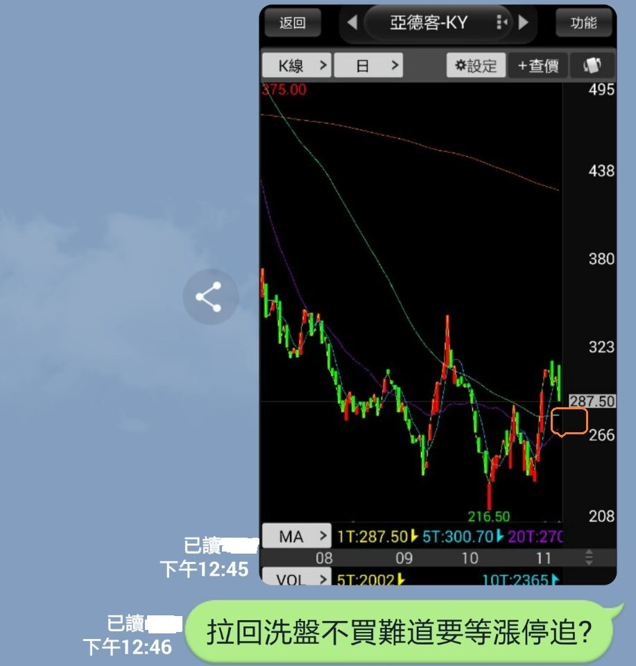 (影片教學2)期股權勝(二)新書發表會精華_34