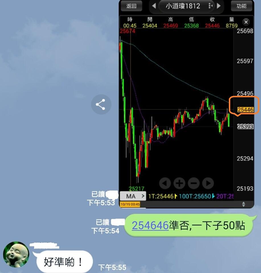 (影片教學2)期股權勝(二)新書發表會精華_114
