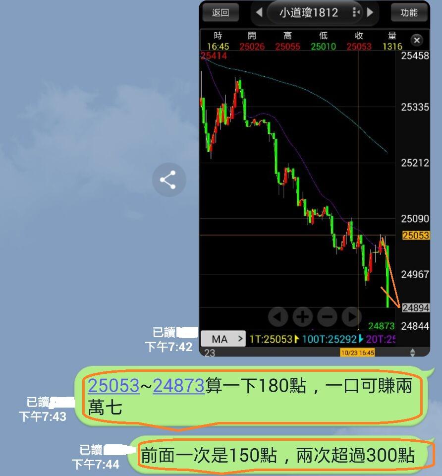 (影片教學2)期股權勝(二)新書發表會精華_109
