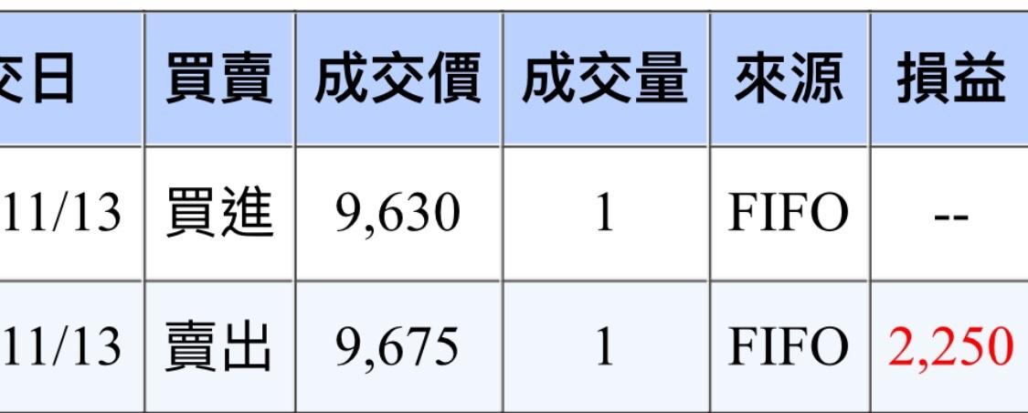 避開股災平安快樂_107