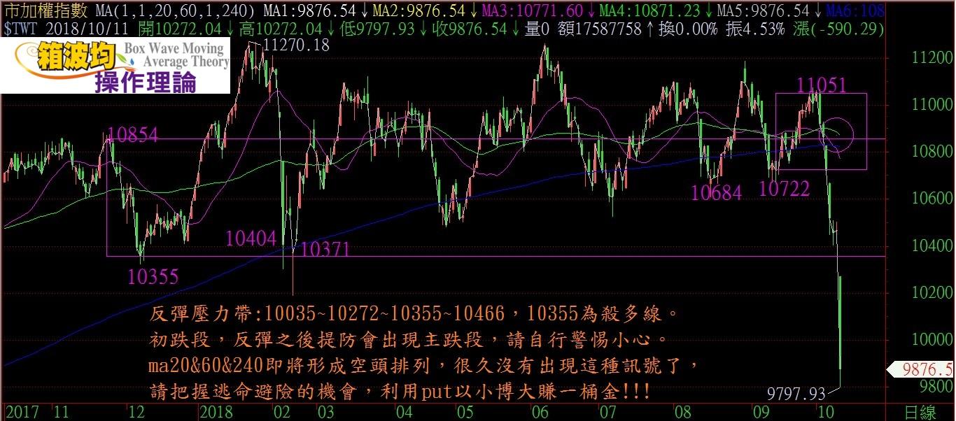 (影片教學2)期股權勝(二)新書發表會精華_54