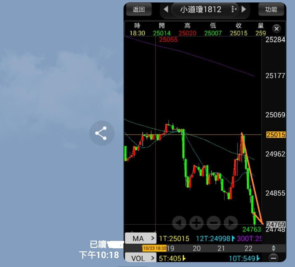 (影片教學2)期股權勝(二)新書發表會精華_111