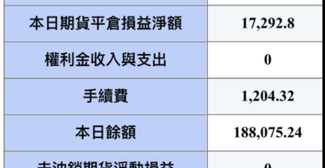 避開股災平安快樂_99
