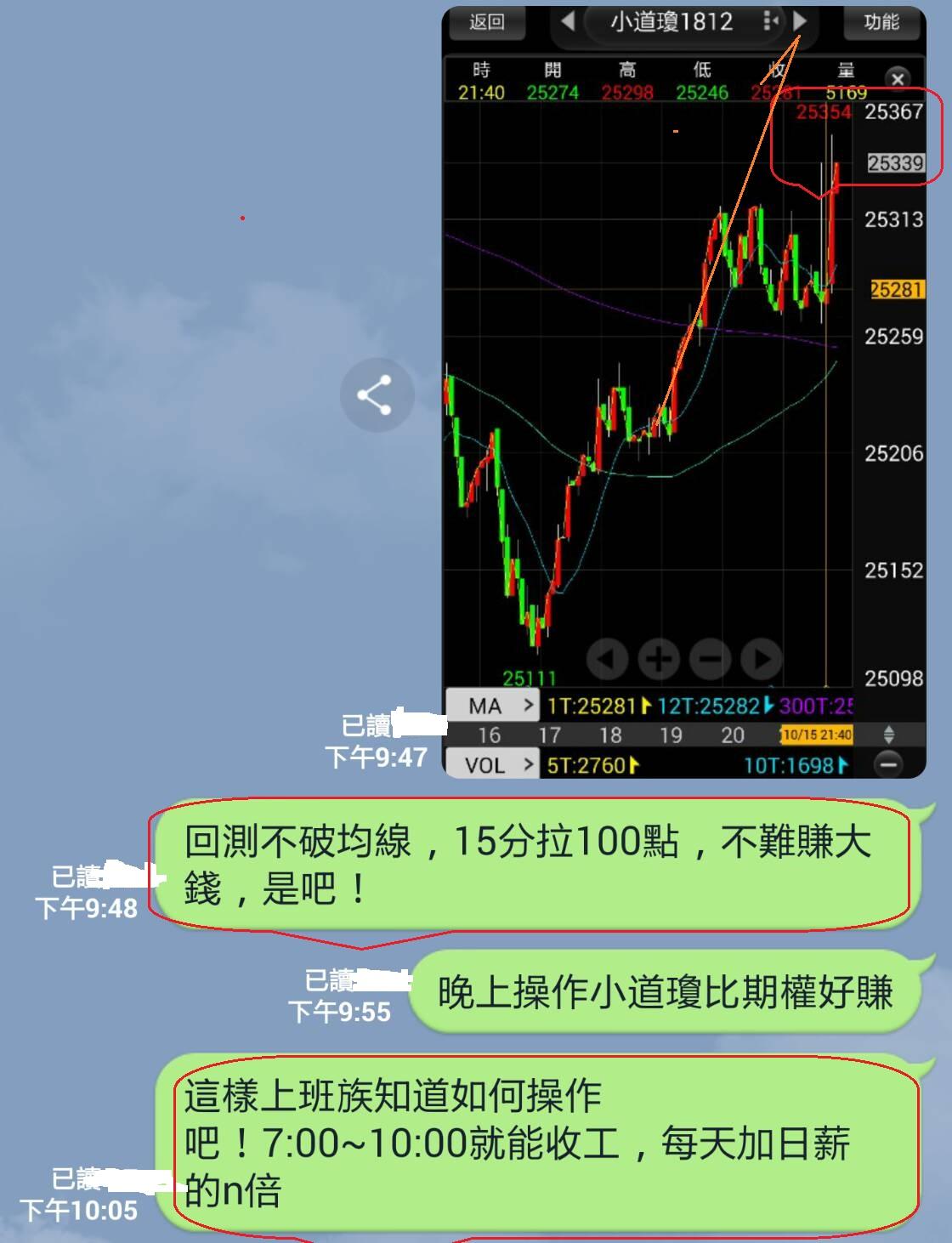 避開股災平安快樂_202