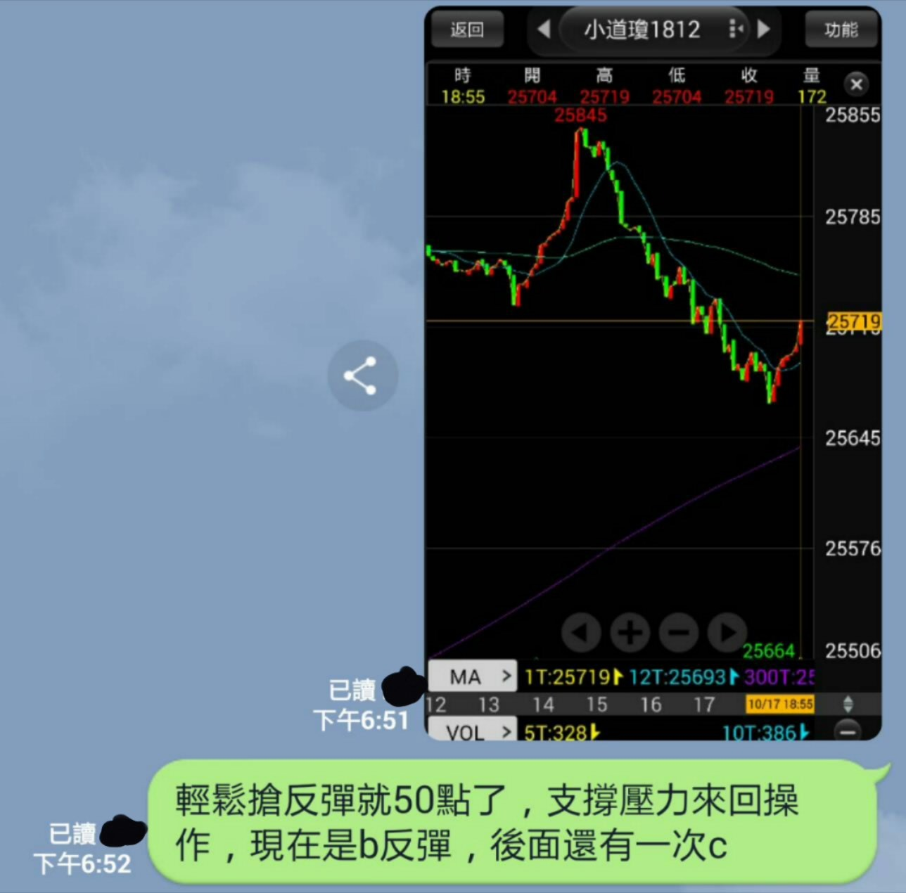 (影片教學2)期股權勝(二)新書發表會精華_134
